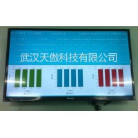 工厂工业物料电子看板