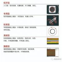 【视觉龙】龙睿智能相机专用型—笔电破阳线视觉柔性识别定位