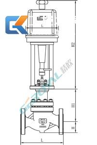 ZRHP电动单座调节阀 (配引进型PS执行器)